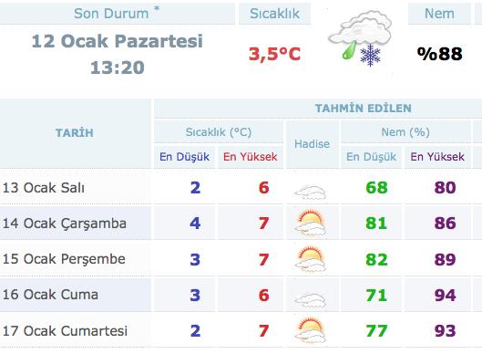 12-ocak-2015-istanbul-hava-durumu.jpg