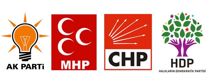 2015-genel-sceimleri-partiler-logo.20150706142806.jpg