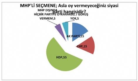 2015-genel-secim-anket-1.jpg
