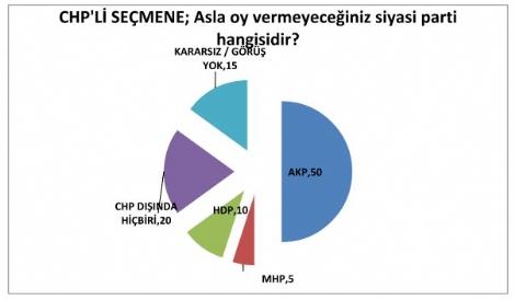 2015-genel-secim-anket-2.jpg