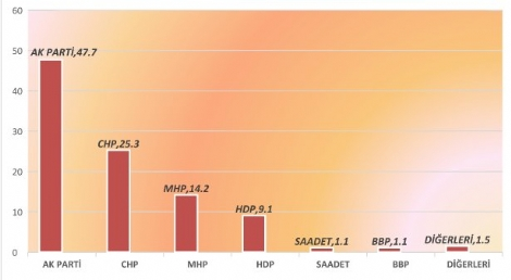 2015-genel-secim-anket.jpg