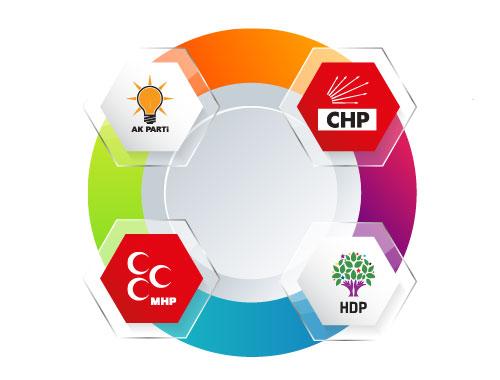 4-parti-logo-koalisyon.20150820103148.jpg