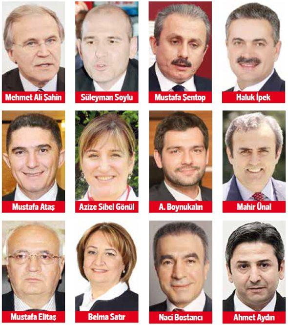 ak-parti-aday-adaylari-ust-komisyon-uyeleri.jpg