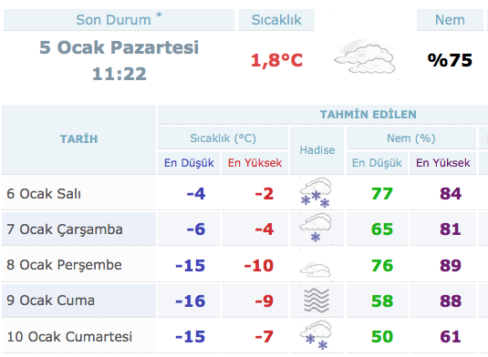 Haber istanbul hava durumu kar başladı haberi