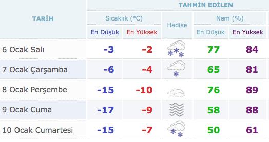 ankara-hava-durumu-5-gün.jpg