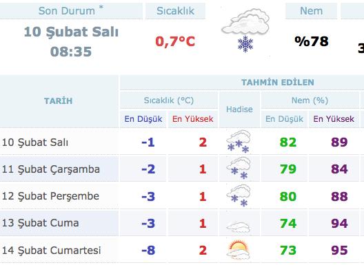 ankara-hava-durumu-kar.jpg
