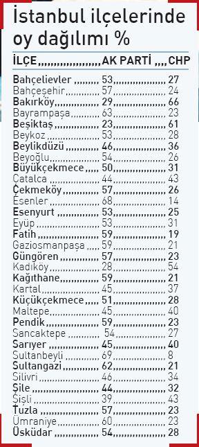 anket-sonucu.jpg