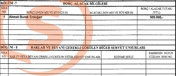 burak-erdoğan-borç.jpg