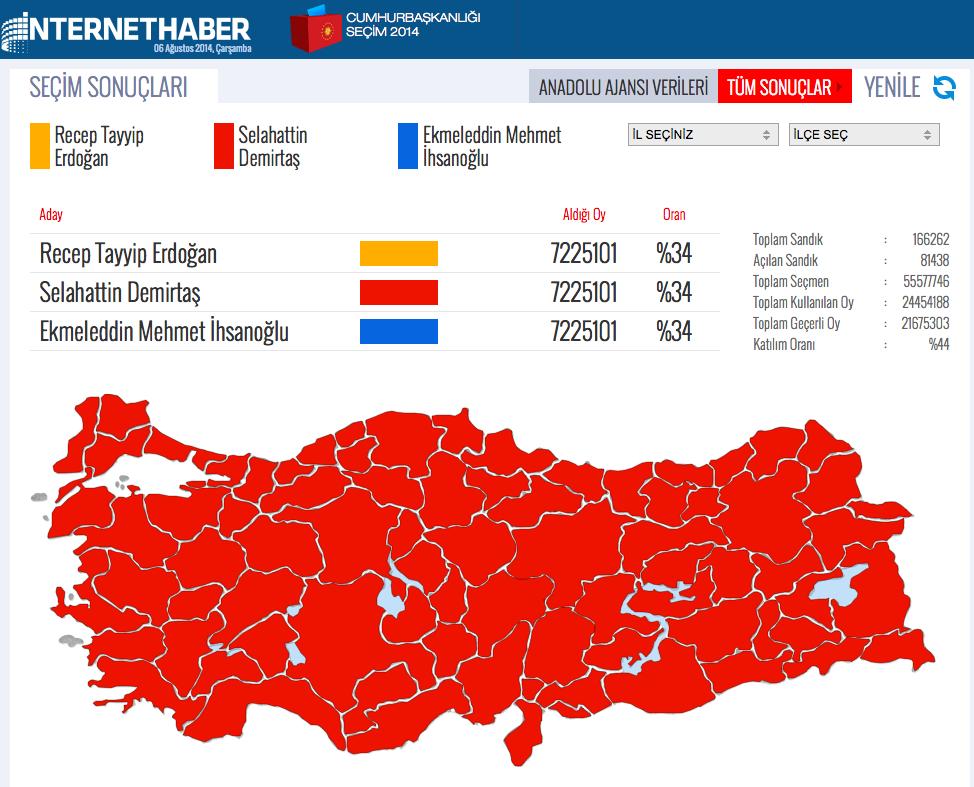 cumhurbaşkanliği-seçimi-sonuçlari-2014-harita.jpg