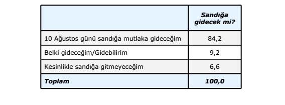 cumhurbaşkanliği-seçimi-sonuçlari-adil-gür-anket-sonuçlari.jpg