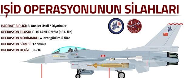 daeş-operasyonu-savaş-kullanilan-silahlar.20150724110258.jpg
