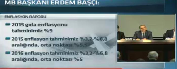 merkez bankası başkanı erdem başçı'dan cumhurbaşkanı erdoğan'a faiz indirimi şartı.jpg