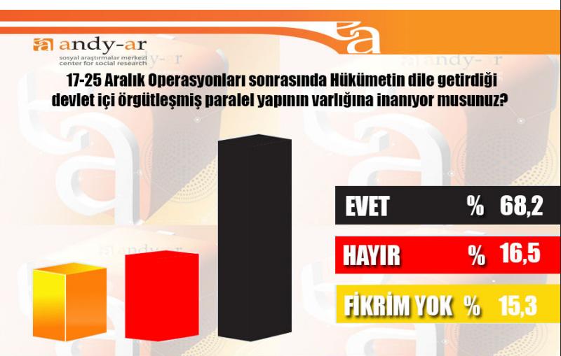 andy-ar 2015 genel seçimleri anket sonuçları.jpg