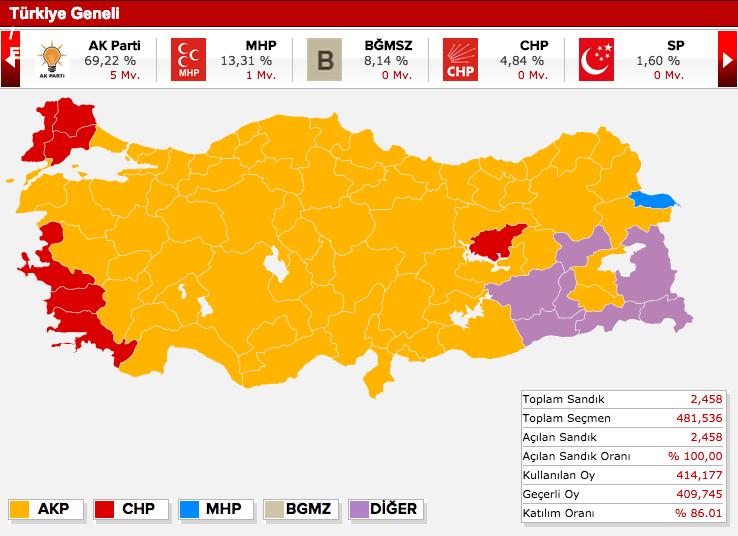 erzurum genel seçim sonuçları 2011.jpg