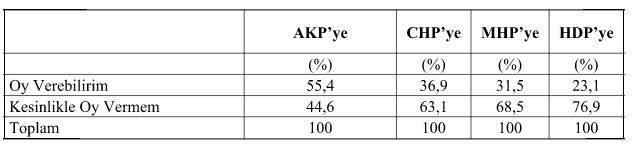 SAMER seçim anketi sonuçları.jpg