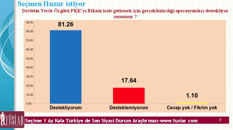 anket sonuçları 2015.jpg