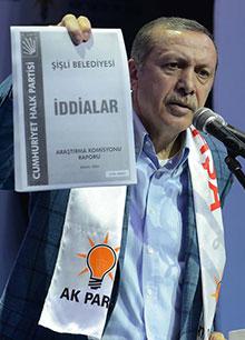 erdogan-sarigul.jpg