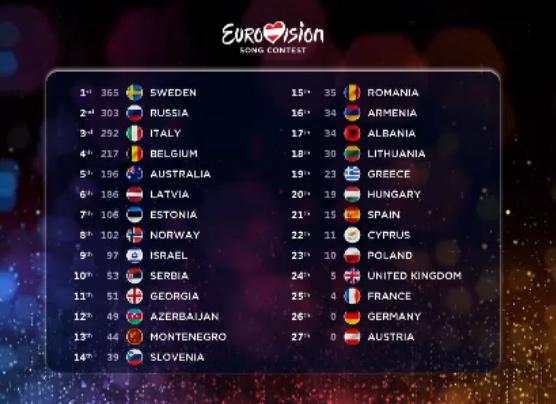 eurovision-2015.jpg