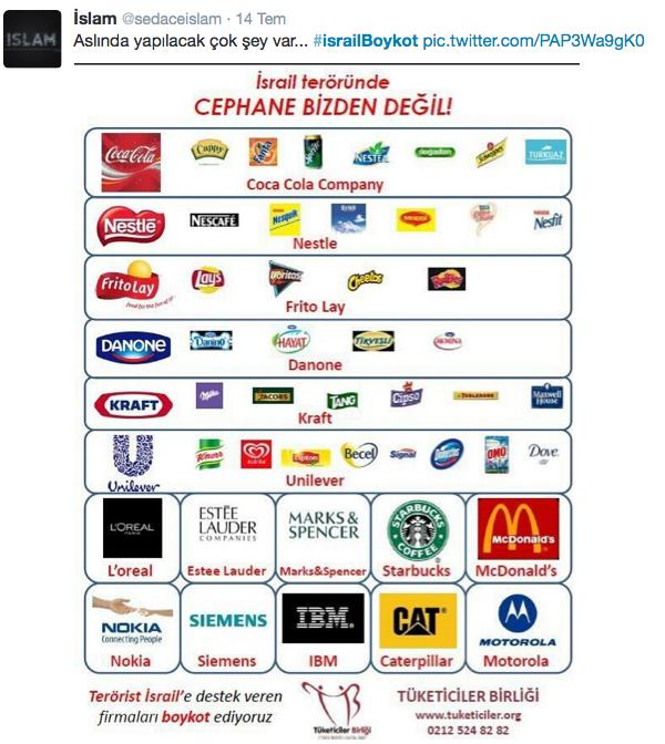 i̇srail-ürünleri-boykot-edilen-i̇srail-markasi-mallar.jpg