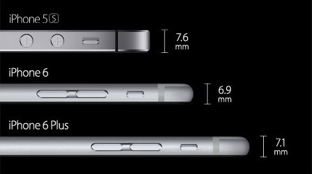iphone-6-daha-ince.20140909215038.jpg