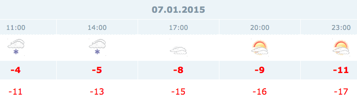 istanbul-7-ocak-saatlik-hava-durumu.jpg