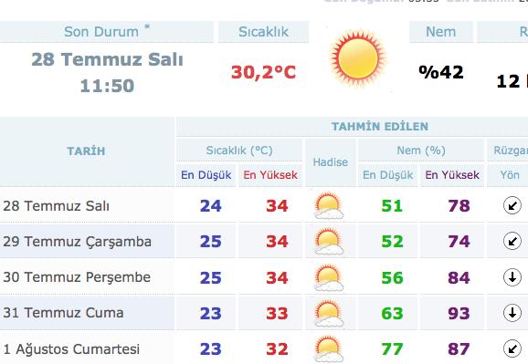 istanbul-hava-durumu-15-günlük.jpg