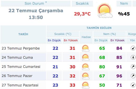 istanbul-hava-durumu-haritali.jpg