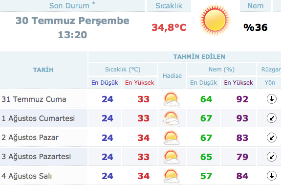 istanbul-hava-durumu-meteoroloji.20150730133654.jpg