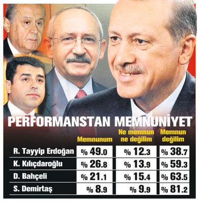 konsensus-mart-2013-habertürk-anketi.jpg