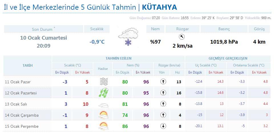 kutahya-hava-durumu-son-tahmin-meteoroloji.jpg