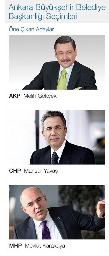 right_ankara_buyuksehir_belediye_baskanligi_secimleri.jpg
