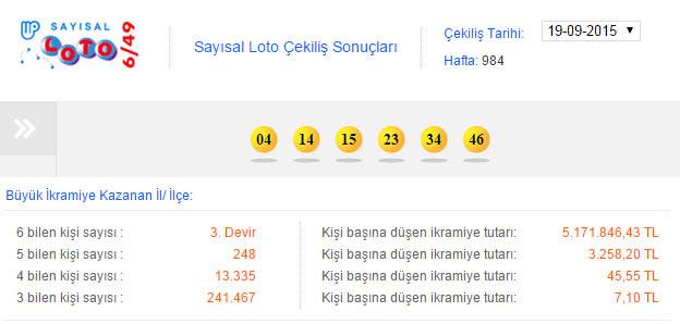 sayisal-loto-sonuclari-19-eylul-2015-cekilisi-mpi.jpg