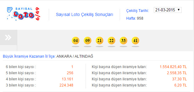 sayısal<a class='labels' style='color:#4d4e53' data-cke-saved-href='/search_tag.php?tags=loto' href='/search_tag.php?tags=loto'> loto </a>sonuçları 28 mart çekilişi.jpg