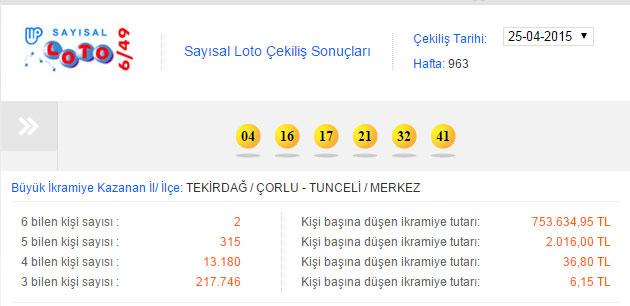 sayisal-loto-sonuclari-25-nisan-cekilisi-milli-piyango-kazanan-numaralar.jpg