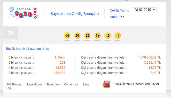 sayisal-loto-sonuclari-28-subat-cekilisi-kazanan-numaralar-milli-piyango..jpg