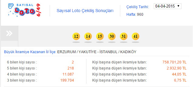 sayısal<a class='labels' style='color:#4d4e53' data-cke-saved-href='/search_tag.php?tags=loto' href='/search_tag.php?tags=loto'> loto </a>çekiliş sonuçları milli piyango.jpg