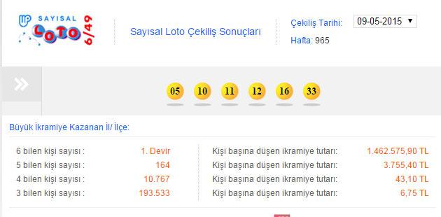 sayısal loto sonuçları 16 mayıs çekilişi internethaber.com'da.jpg