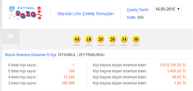 sayısal<a class='labels' style='color:#4d4e53' data-cke-saved-href='/search_tag.php?tags=loto' href='/search_tag.php?tags=loto'> loto </a>sonuçları 23 mayıs çekilişi.jpg