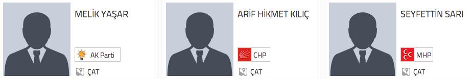 Erzurum çat adayları