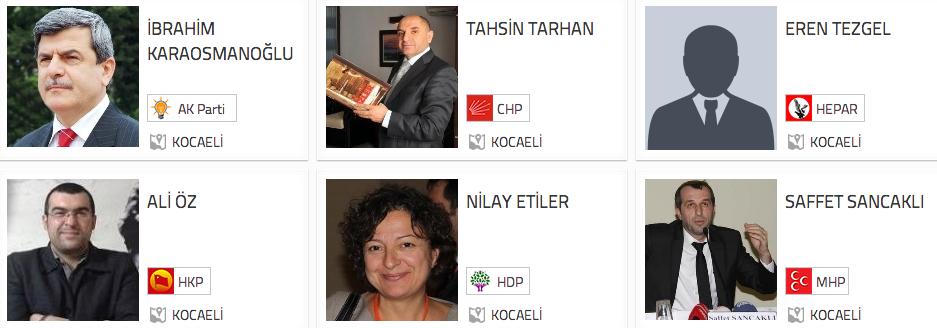 Kocaeli yerel seçim adayları 2014