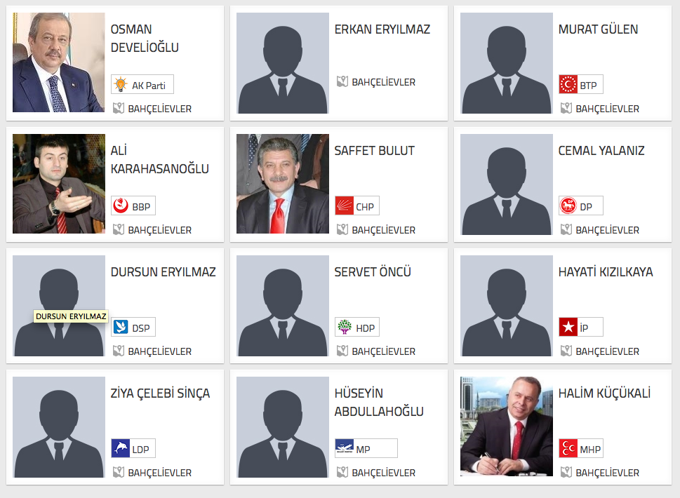 istanbul Bahçelievler seçim sonuçları adaylar