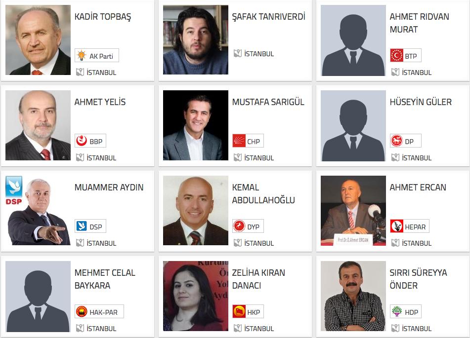 İstanbul büyükşehir belediye başkan adayları.png