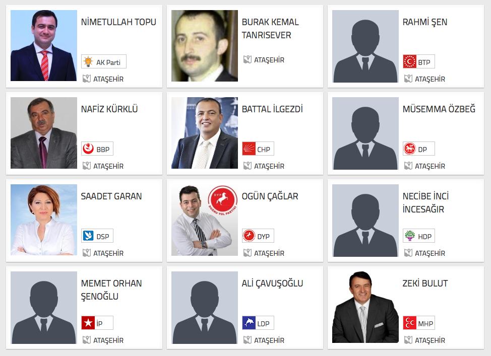 İstanbul Ataşehir yerel seçim sonuçları adaylar