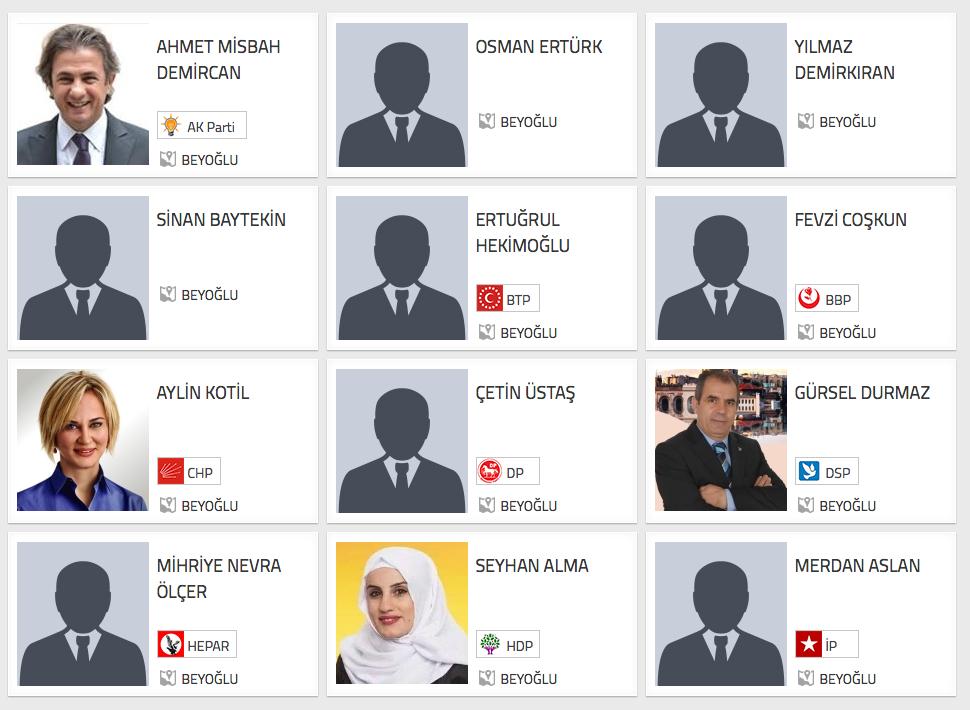 istanbul Beyoğlu seçim sonuçları adaylar