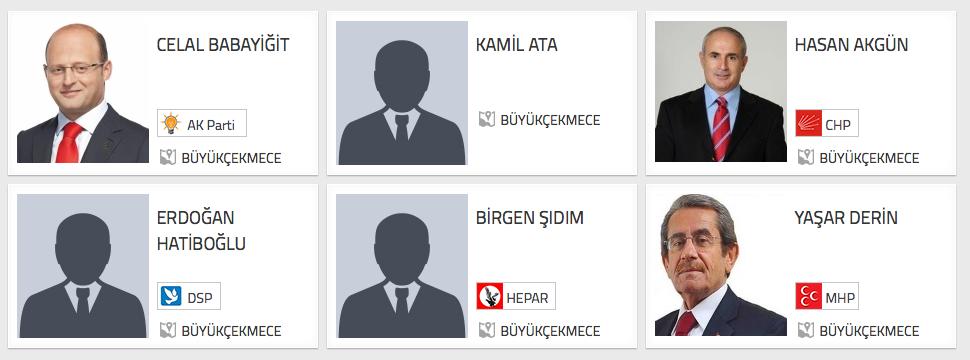istanbul Büyükçekmece seçim sonuçları adaylar