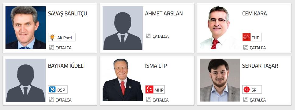 istanbul Çatalca seçim sonuçları adaylar