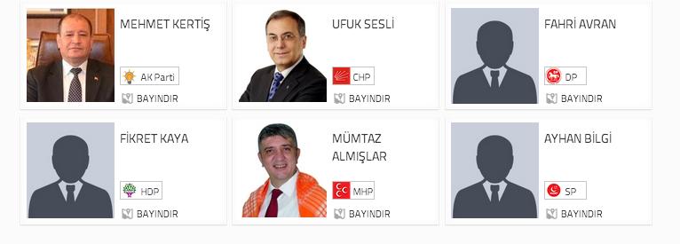 2014 yerel seçim sonuçları, yerel seçim sonuçları istanbul izmir, izmir bayındır yerel seçim sonucu