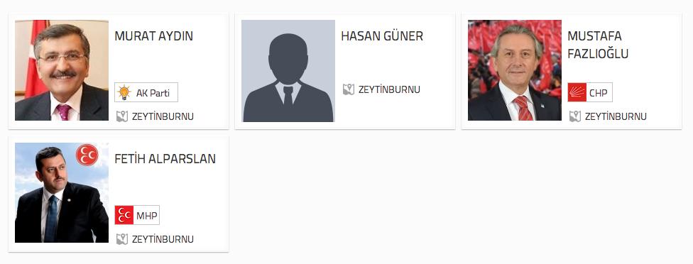 istanbul zeytinburnu seçim sonuçları adaylar