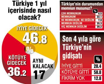 son-seçim-anketi-andy-ar-türkiye.jpg