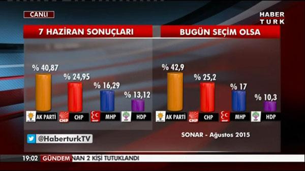 sonar.20150807090537.jpg
